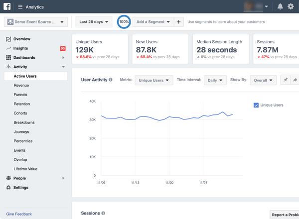 Example of Facebook Analytics dashboard and data.