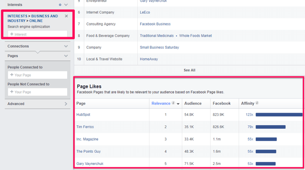 Example of page likes results related to the term 'search engine optimization'.