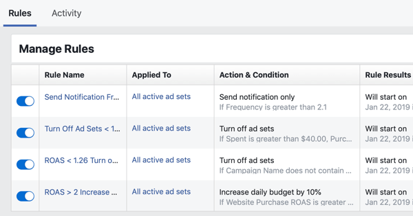 How to use Facebook automated rules in Facebook Ads Manager