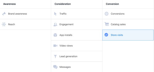 Option to choose Store Visits as a conversions campaign objective in Facebook Ads Manager.