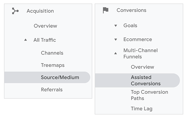 How Google Analytics attributes multi-channel traffic in different reports