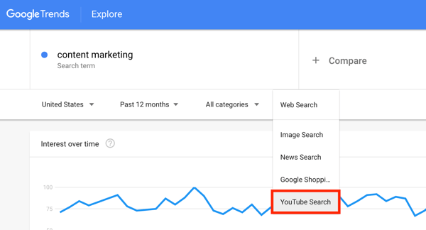 Google Trends search stats under YouTube search step 1.