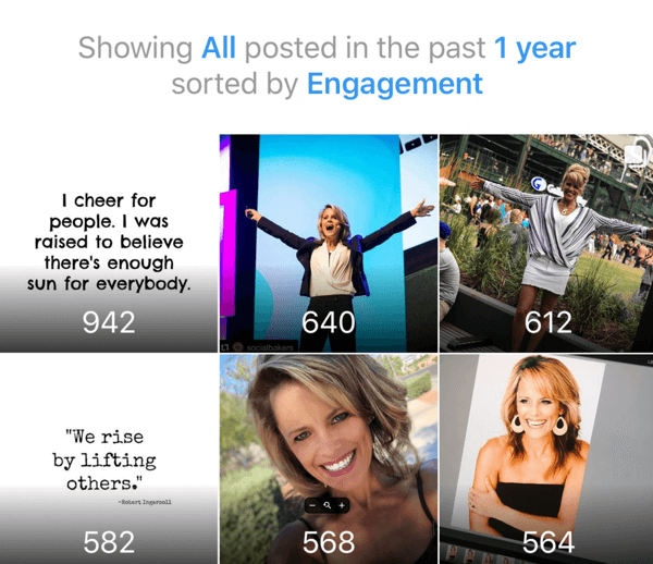 Example Instagram posts engagement metrics.