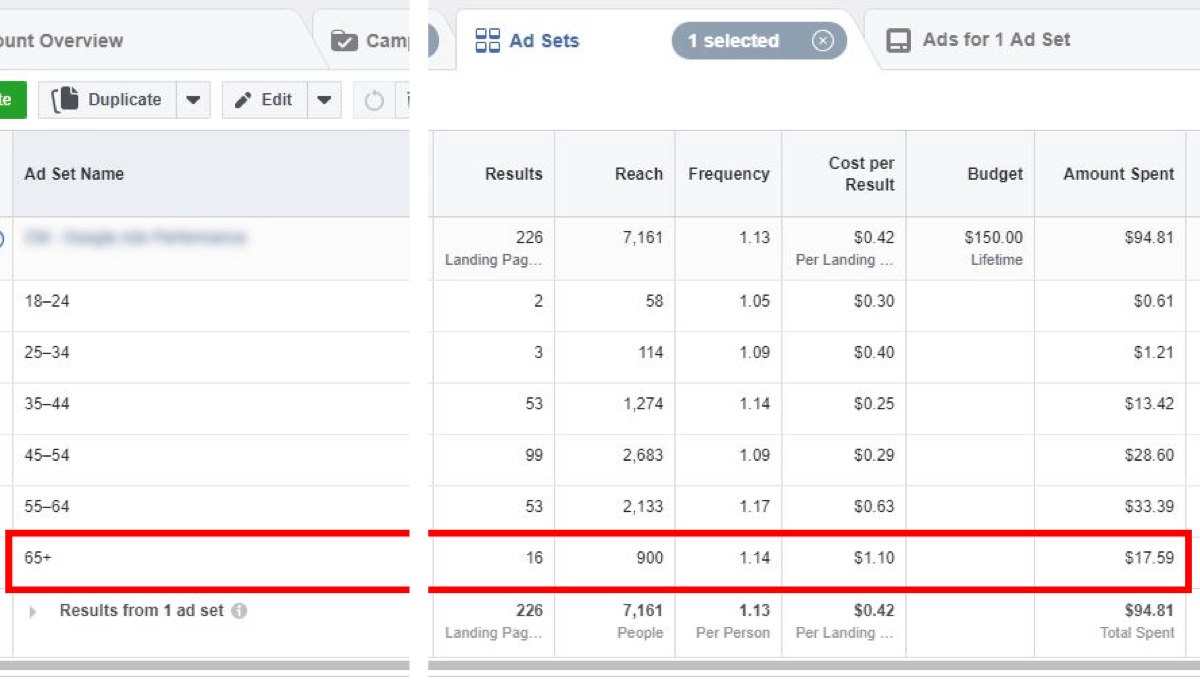 How to Lower Your Facebook Ad Costs: 4 Tips : Social Media