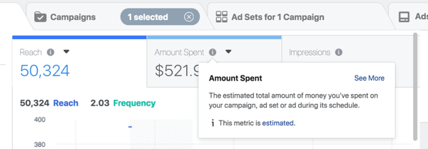 Base your Facebook ads budget on the revenue you want to generate.