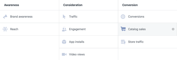Use the Facebook Event Setup Tool, step 26, menu option to select catalog sales as your Facebook campaign objective