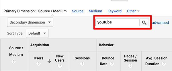 Google Analytics how to analyze source of YouTube channel users tip