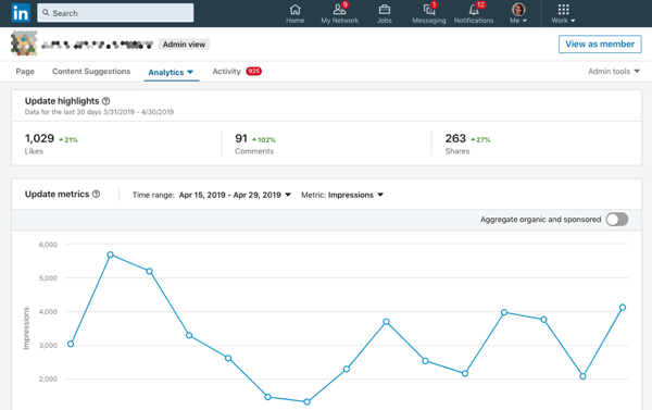 Utilizza LinkedIn Analytics per valutare le prestazioni delle tue pagine e dei tuoi contenuti.