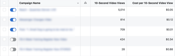 Facebook ThruPlay Optimization metrics, step 3.