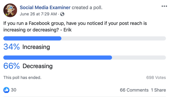 Beware Facebook Groups; Example of a Facebook poll post.