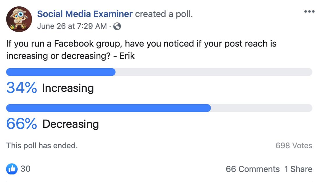Beware of Facebook Groups  Long Live Communities! : Social