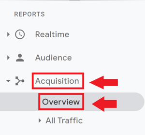 Social media marketing strategy; Screenshot of Google Analytics Acquisition and Overview tabs to identify traffic that has come to your website from social media.