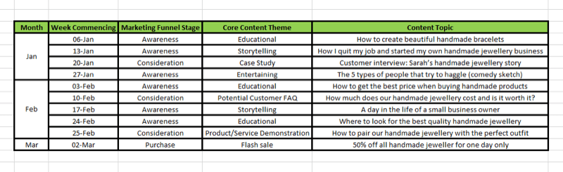 Social media marketing strategy; Visual representation on a spreadsheet of a publishing plan.