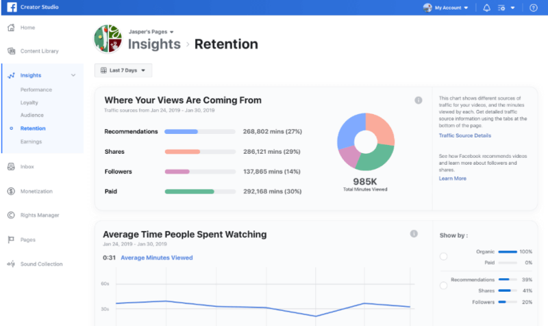 In addition to expanding Brand Collabs Manager and new updates to Facebook Stars, Facebook is introducing a new data visualization in Creator Studio called Traffic Source Insights.
