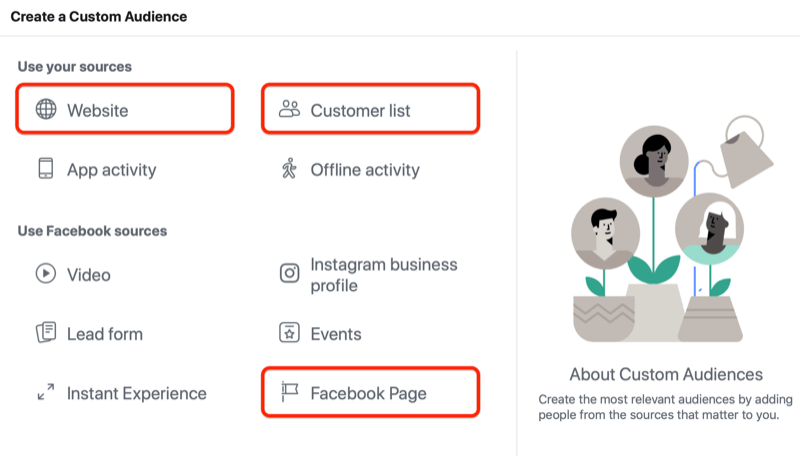 step 2 of how to create Facebook custom audience