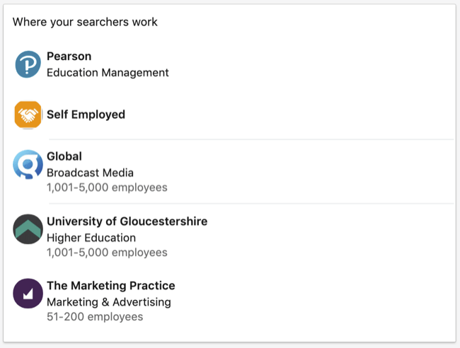 Where Searchers Work data in Your Dashboard section of LinkedIn personal profile
