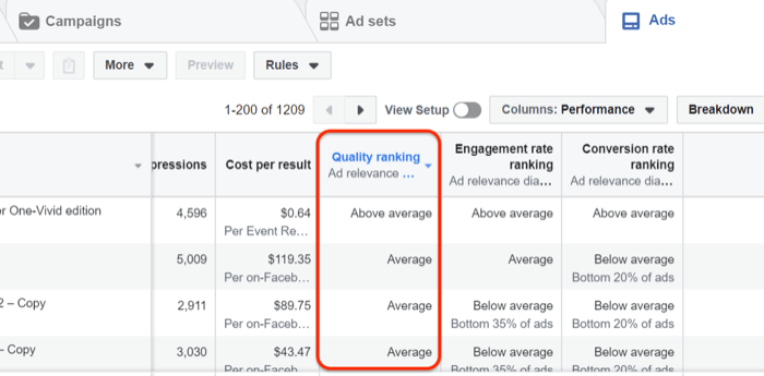 Facebook Ad Quality Ranking data in Facebook Ads Manager