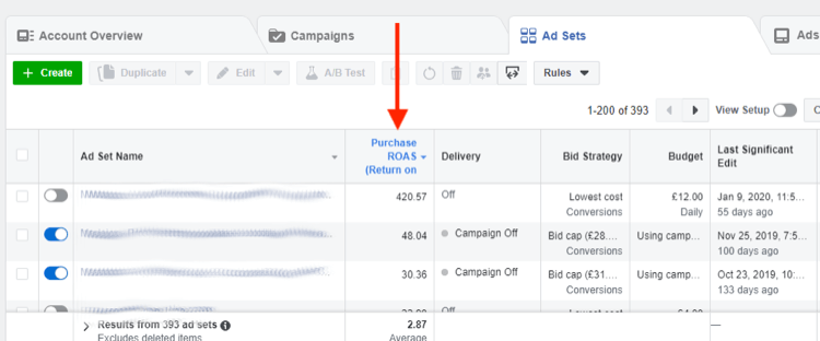 ROAS column in Facebook Ads Manager reporting