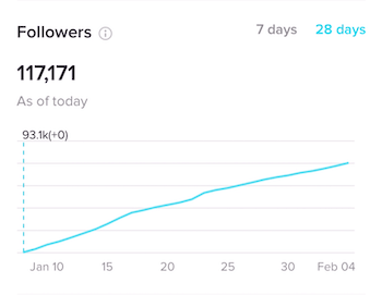 Followers section on Overview tab in TikTok Analytics