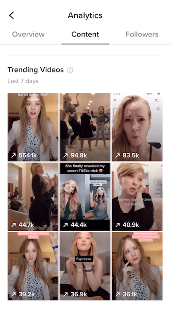 Trending Videos on Content tab in TikTok Analytics