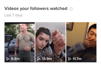 Videos Your Followers Watched in TikTok Analytics
