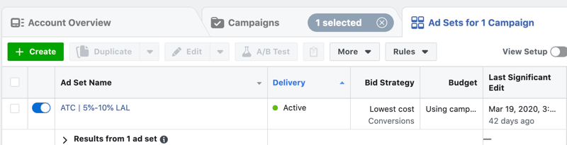 Facebook ads in active delivery phase