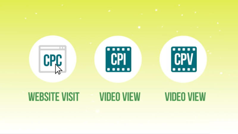 Grafik zum Testen von LinkedIn-Anzeigen mit drei Kampagnen