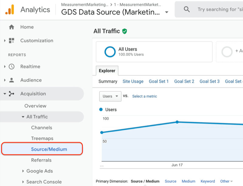 google analytics menu showing the source/medium report under all traffic under acquisition