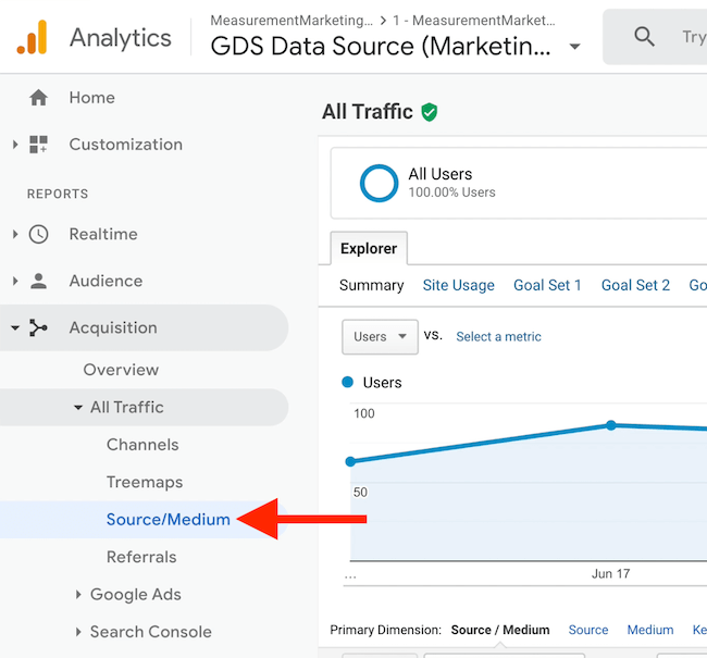 screenshot of google analytics menu option of source/medium under all traffic under acquisition
