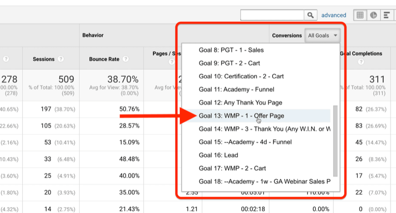 screenshot of google analytics offer page awareness goals with the conversions menu highlighted with goal 13: wmp - 1- offer page noted