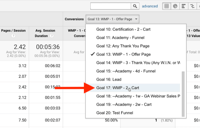 google analytics offer page awareness goals conversions menu highlighted with goal 17: wmp - 2- cart noted