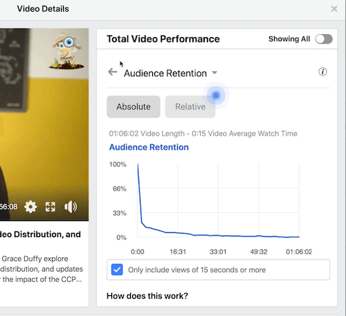 example of facebook funnel insights data under the total video performance section