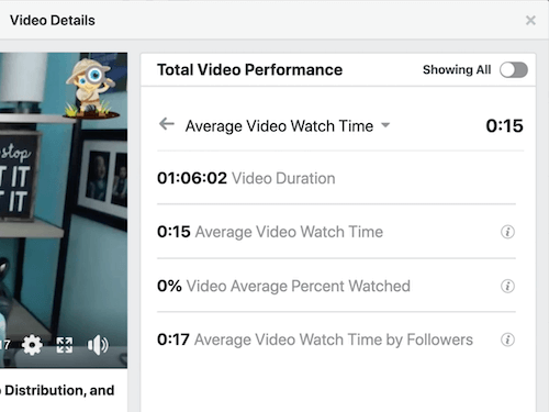 example of facebook post engagement data under the total video performance section