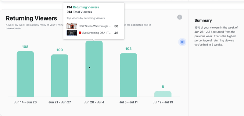 example of facebook video returning viewers count graph