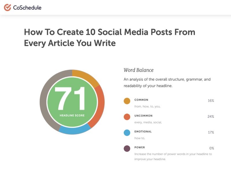 example headline of 'how to create 10 social posts for every article you write' which received a score of 71 from the coschedule headline analysis tool