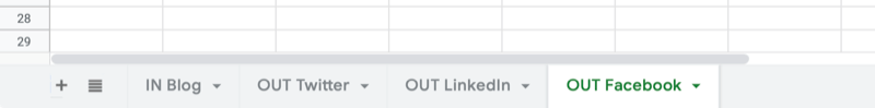 example of google sheet with four tabs of 'in blog', 'out twitter', 'out linkedin', and 'out facebook'