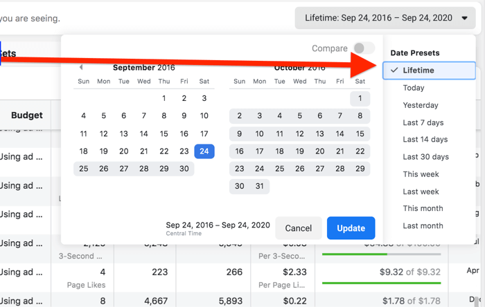facebook ads manager date range example of lifetime showing ads place since sept. of 2016