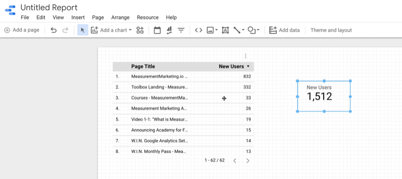 example google data studio blank report new scorecard chart for new users added next to the prior data table
