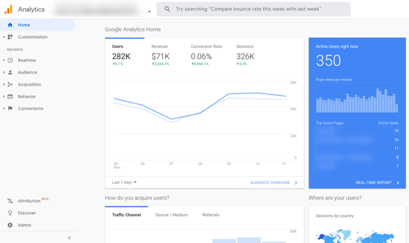 example screenshot of the google universal analytics home tab with sample data populated for users, revenue, conversion rate, and sessions for the last 7 days, active users right now, sessions by country, etc.